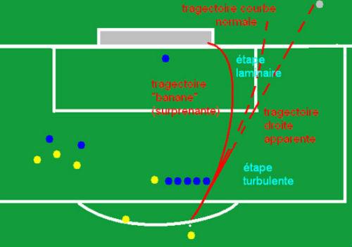 """Những bí ẩn bóng đá: Carlos và cú sút """"ngoài hành tinh"""" (P4) - 2"""