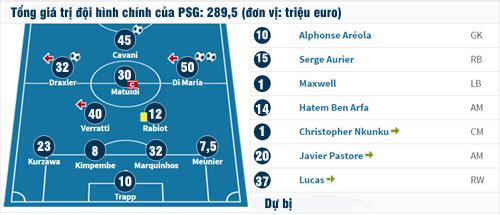 """Sao nửa tỷ euro Barca tạo """"địa chấn"""": Chấm điểm Messi gây sốc - 2"""