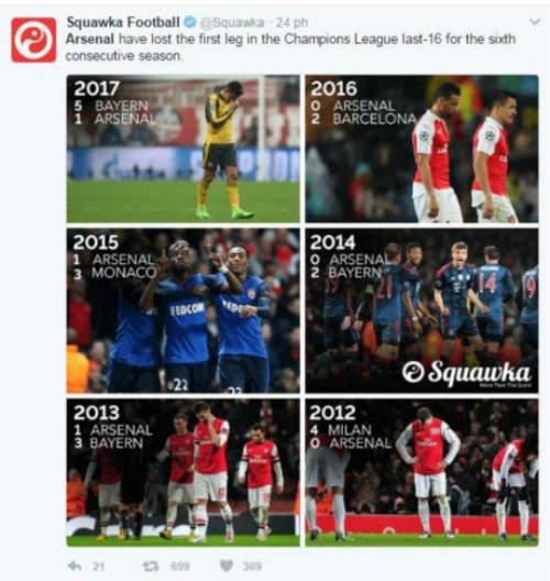 Arsenal thua thảm Bayern, Wenger không mong tha thứ - 9