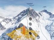 Công nghệ thông tin - Công nghệ thực tế ảo giúp chúng ta chinh phục đỉnh Everest