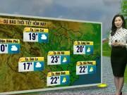 Dự báo thời tiết VTV 28/2: Bắc Bộ nhiều mây, Nam Bộ nắng nóng