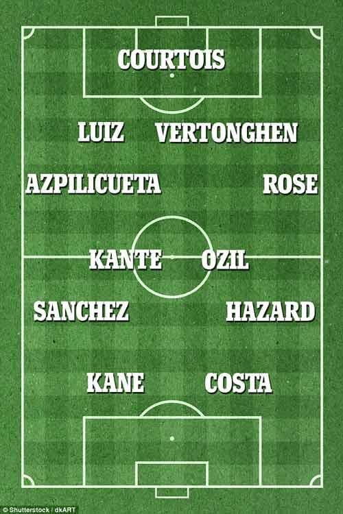 NHA: Thú vị siêu đội hình London đấu Manchester - 2