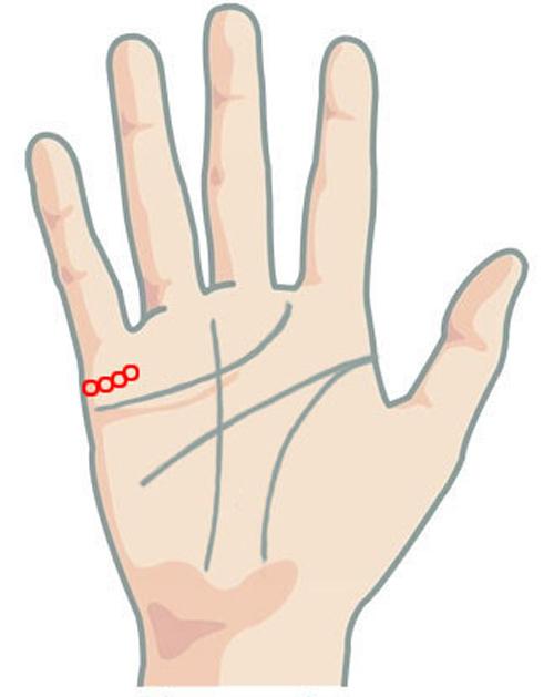Nhìn vào các đường chỉ tay để biết bao giờ bạn kết hôn - 5