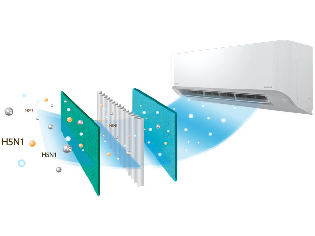 Máy điều hòa Toshiba Inverter thế hệ mới  - tiết kiệm điện năng tối ưu - 2