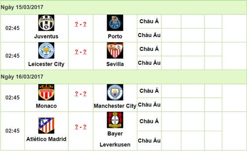 Lượt về vòng 1/8 Champions League: Barca và nhiệm vụ lịch sử - 3