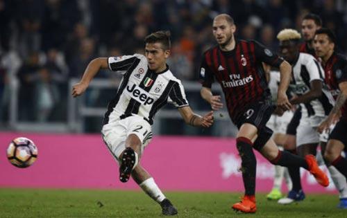 Serie A trước vòng 29 : Đua Vua phá lưới hay không ngờ - 1