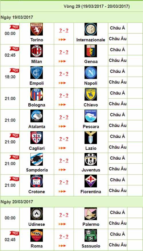Serie A trước vòng 29 : Đua Vua phá lưới hay không ngờ - 2