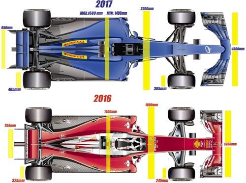 F1 2017 khác biệt: Ngầu hơn, nhanh hơn và hết thời độc bá - 1
