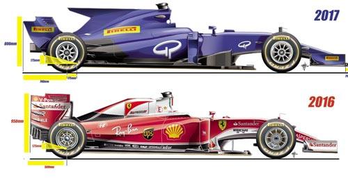 F1 2017 khác biệt: Ngầu hơn, nhanh hơn và hết thời độc bá - 3