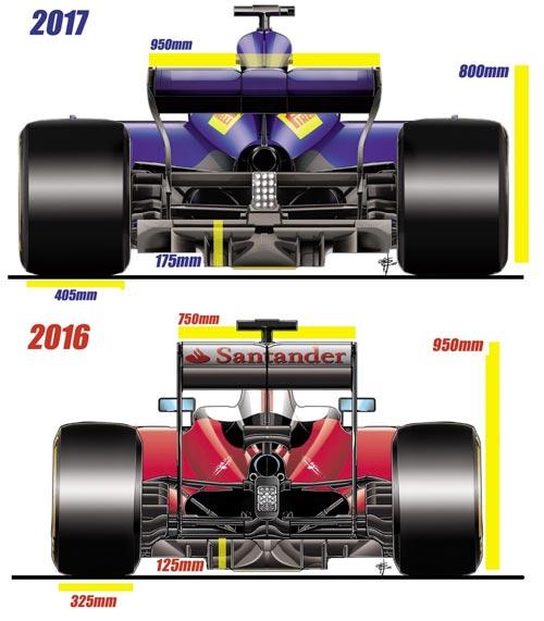 F1 2017 khác biệt: Ngầu hơn, nhanh hơn và hết thời độc bá - 4