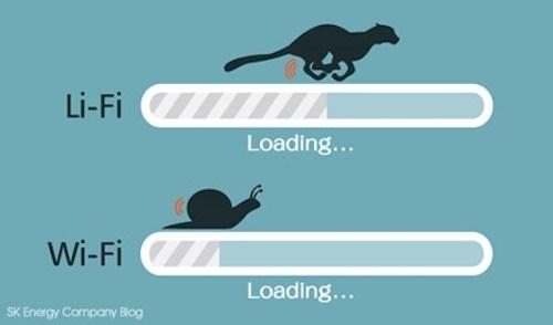 Công nghệ nào nhanh hơn Wifi gấp 100 lần? - 1