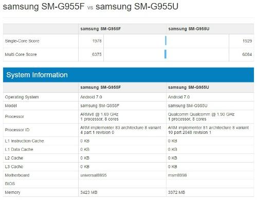 Lộ điểm Benchmark của Galaxy S8 Plus trên chip Exynos 8895 - 1