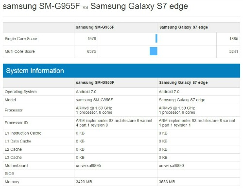Lộ điểm Benchmark của Galaxy S8 Plus trên chip Exynos 8895 - 2