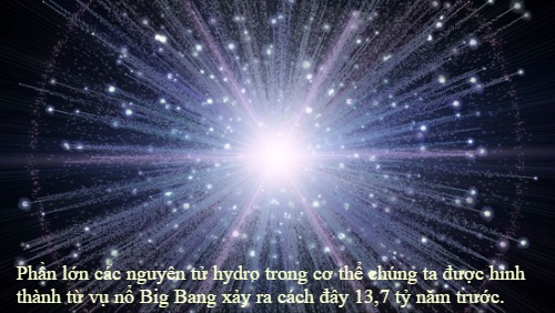 12 sự thật bất ngờ về vũ trụ mà con người chưa từng biết đến - 6