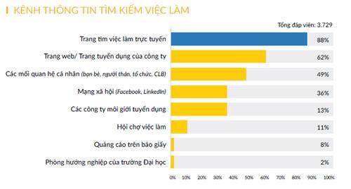 """CareerBuilder Việt Nam công bố """"Top 10 Nhà tuyển dụng được yêu thích nhất 2016"""" - 3"""