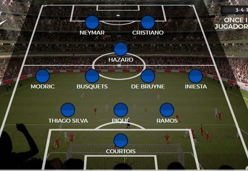 Siêu đội hình thế giới đối đầu: Messi lép vế Ronaldo - 1