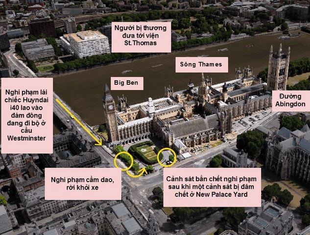 Anh: Nhảy xuống sông Thames tránh xe khủng bố lao như bắn - 3