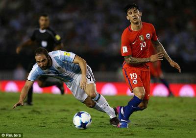 Chi tiết Argentina - Chile: Nhọc nhằn giữ thành quả (KT) - 7