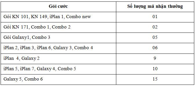 Cơ hội sở hữu Vespa LX125cc khi hòa mạng trả sau với MobiFone - 2