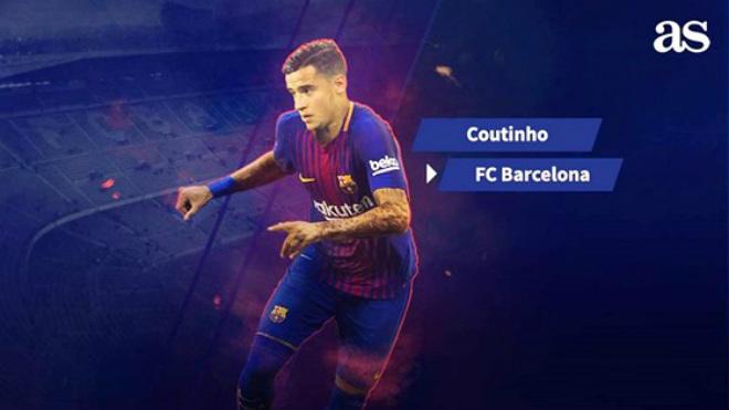 """Barca nổ """"bom tấn"""" Coutinho: Chiều Messi & tiễn 8 SAO ra đường - 1"""