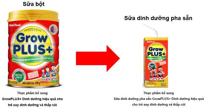 Giúp mẹ hiểu đúng về sữa bột và sữa bột dinh dưỡng pha sẵn - 1