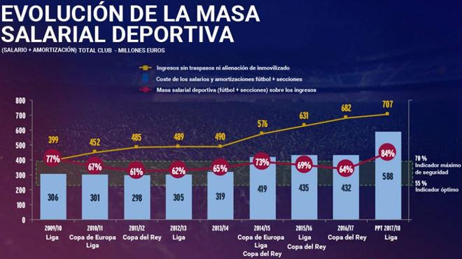 "Barca bị tố ""chúa Chổm"", tiền đâu mua Coutinho 160 triệu euro? - 2"