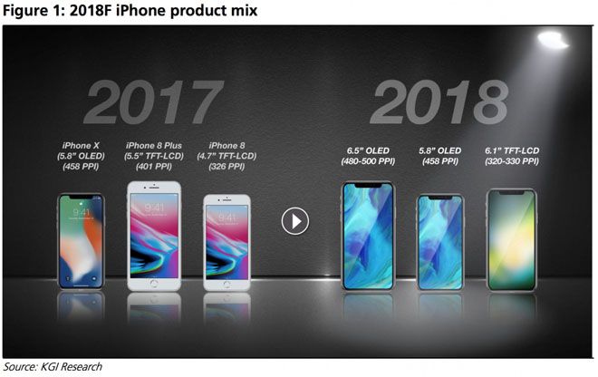 Chỉ mặt những sản phẩm bừa HOT sẽ đặng Apple rã ra trong suốt năm nay - 1