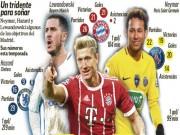 "Real khai tử BBC:  "" Bố già ""  Perez tậu bộ 3 Neymar - Hazard - Lewandowski"