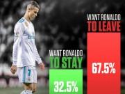 """ Siêu bom tấn ""  Ronaldo: MU trả 400 triệu euro, triệu fan Real  "" đuổi thẳng cổ """
