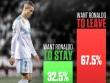 """Siêu bom tấn"" Ronaldo: MU trả 400 triệu euro, triệu fan Real ""đuổi thẳng cổ"""