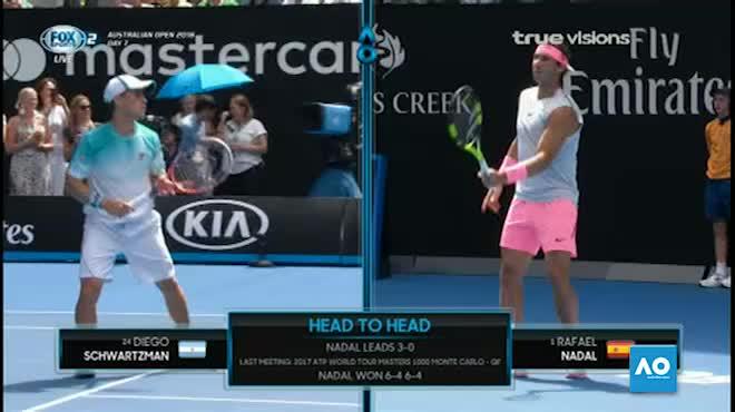"Trực tiếp tứ kết Australian Open 23/1: Nadal gặp ""mồi ngon"" Cilic, Dimitrov gặp khó"