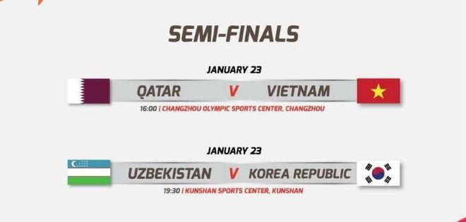 Tranh cãi: U23 Việt Nam - Qatar đá bán kết châu Á mấy giờ 23/1? - 2