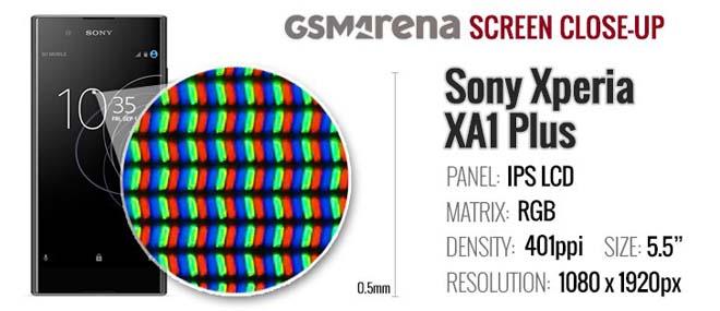 Đánh giá như chi tiết Sony Xperia XA1 Plus: Tất trưởng đều êm thấm, giá như lại rẻ - 3