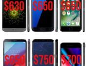 Thời trang Hi-tech - Galaxy S9/ Galaxy S9+ sẽ có giá bán cao nhất trong dòng Galaxy