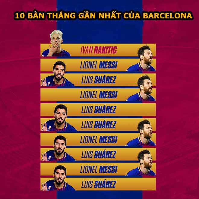 """Suarez - Messi """"bung lụa"""" 24 bàn/11 trận: Barca hùng hổ nhắm ăn ba - 2"""