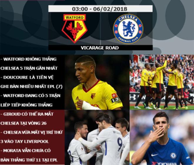 Ngoại hạng Anh trước vòng 26: Liverpool đại chiến Tottenham, MU tìm lại đường sống - 9