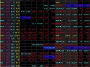 """Tài chính - Bất động sản - Chứng khoán toàn cầu """"đỏ lửa"""", VN-Index tiếp tục giảm hơn 60 điểm"""