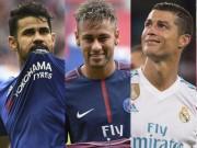 Đại gia châu Âu chao đảo 2017: Ronaldo, Neymar và dàn siêu sao nổi loạn