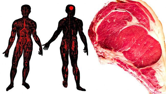 Dấu hiệu cảnh báo cơ thể đang gặp nguy hiểm vì ăn thịt - 6