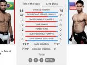 UFC: Đụng lão làng, võ sỹ gốc Việt Ben Nguyễn ăn đòn sấp mặt