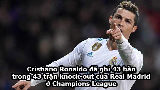 """Cúp C1: PSG - Neymar đấu Real, sợ động phải """"vùng cấm Ronaldo"""" - 1"""