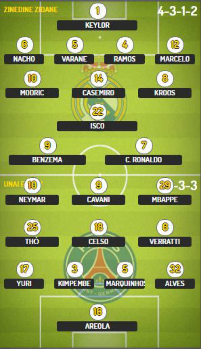 Chi tiết Real Madrid - PSG: Ronaldo, Marcelo thi nhau lập công (KT) - 12