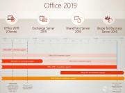 Office 2019 sẽ ra mắt vào cuối 2018