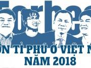 """"""" Cận cảnh """"  4 gương mặt tỉ phú đô la của Việt Nam"""