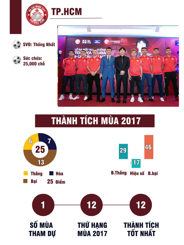 v league 2018 cầu thủ u23 việt nam quot ngũ đại anh h 224 o