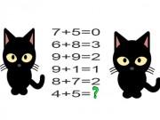 Bài test IQ kiểm tra khả năng tư duy của bạn