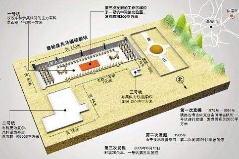 Truy tìm hung thủ đốt lăng Tần Thủy Hoàng - 2