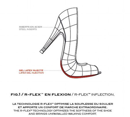 Đôi giày cao gót ưu việt - 3