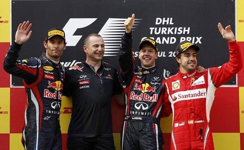 Bí quyết thành công của Red Bull (Điểm tin F1 sáng 11/5) - 1