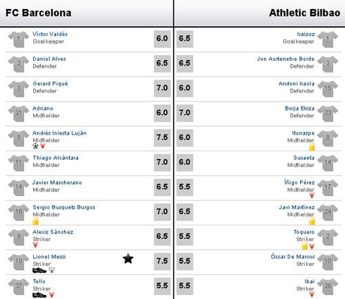 Barca - Bilbao: Bất ngờ nho nhỏ - 4